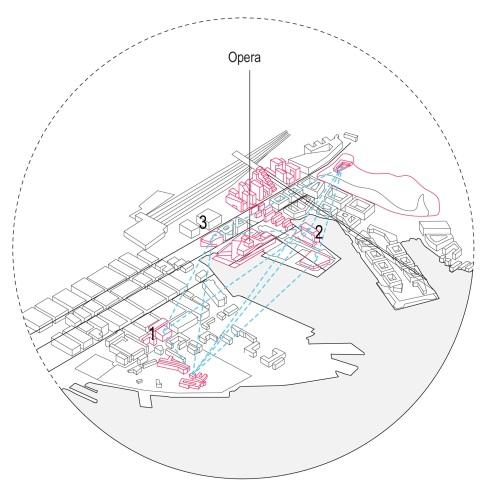 diagramme axe culturel [Converti]